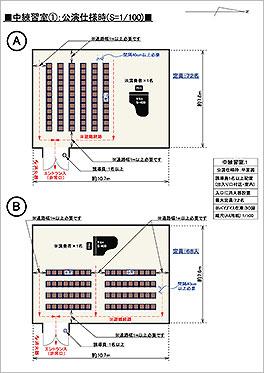 中練習室1 A・Bパターン
