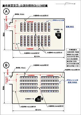 中練習室3 A・Bパターン
